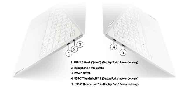 Lenovo Yoga Slim 7i Carbon Ports Slots vdiscovery arvinovoyage